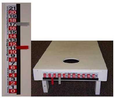Deluxe ScoreStrip Set